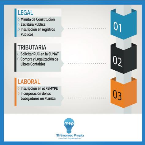 Constitución – Trámites Legales: Diferencias entre la S.A.C y la S.R.L